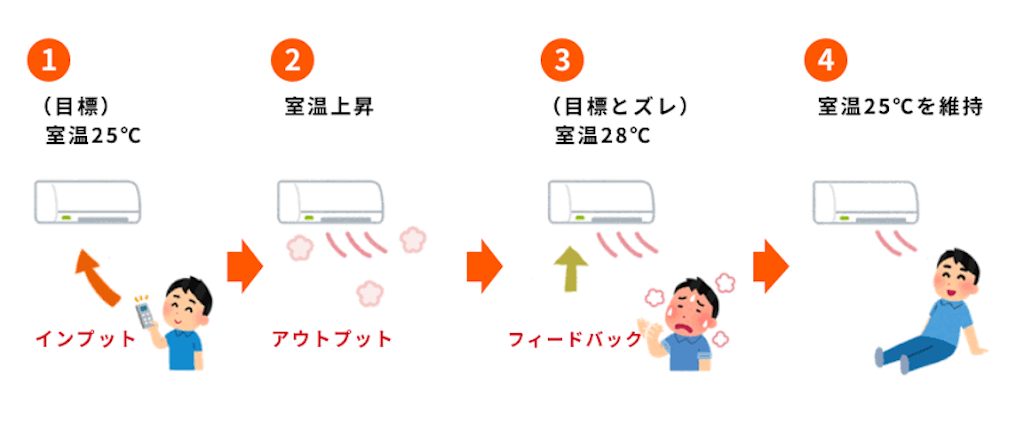 f:id:UedaYogaHiroki:20190622023902p:image