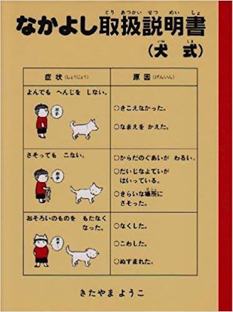 f:id:UedaYogaHiroki:20190624193040j:image