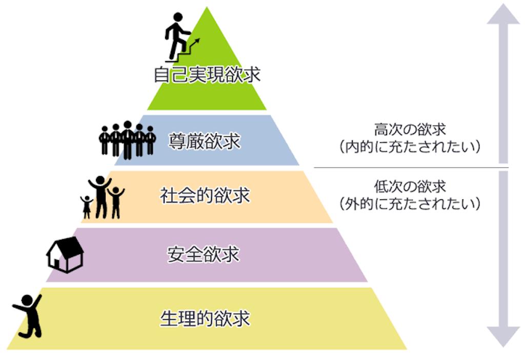 f:id:UedaYogaHiroki:20190627011013p:image