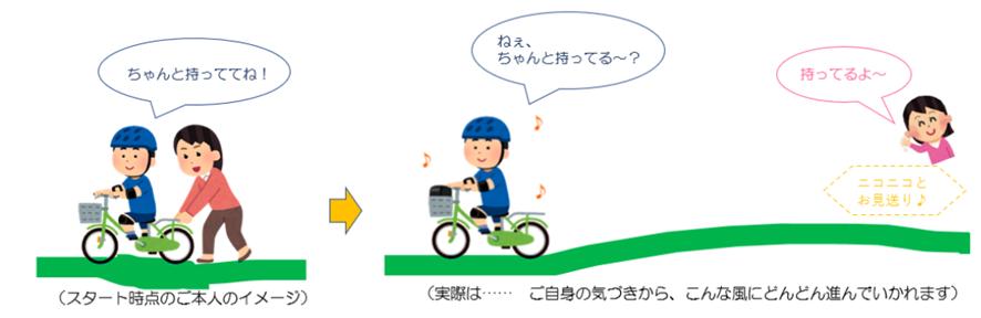 f:id:Ugoki396:20210224010908p:plain