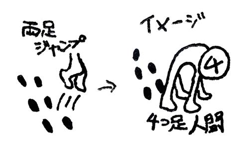 f:id:Uki-3:20190222160236j:plain
