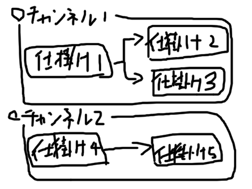 f:id:Umagame:20200725155644p:plain