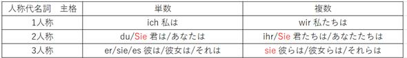 f:id:Umiumisan:20190301230830p:plain