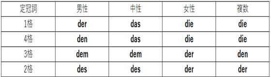 f:id:Umiumisan:20190321130039p:plain