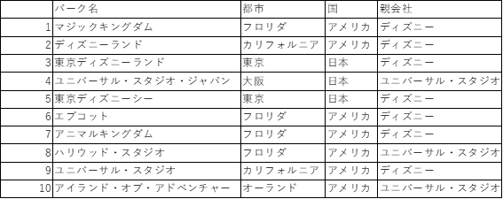 f:id:Umiumisan:20190831071652p:plain