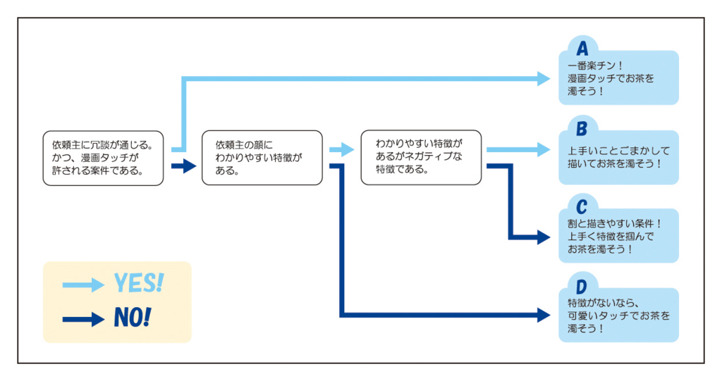 f:id:UmiyamaKahen:20180207235902j:plain