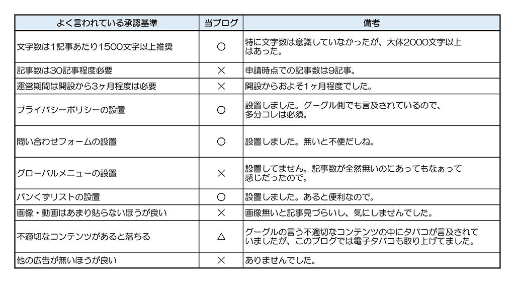 f:id:UmiyamaKahen:20180221192049j:plain