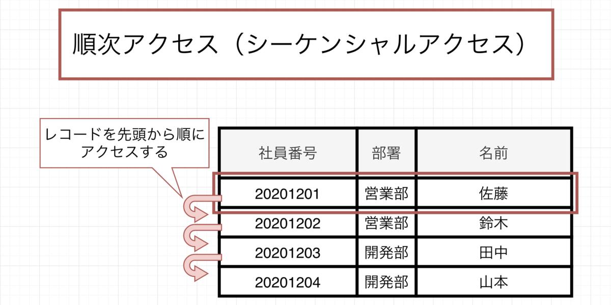 f:id:Upatissa:20201221120605p:plain