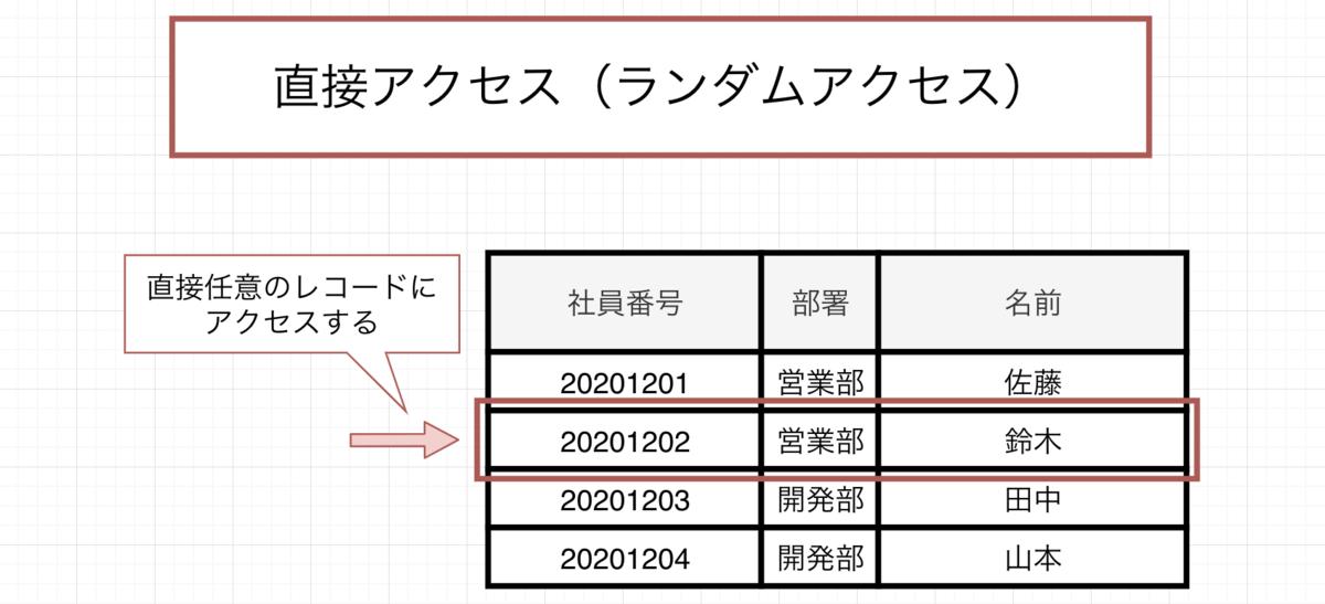 f:id:Upatissa:20201221121552p:plain