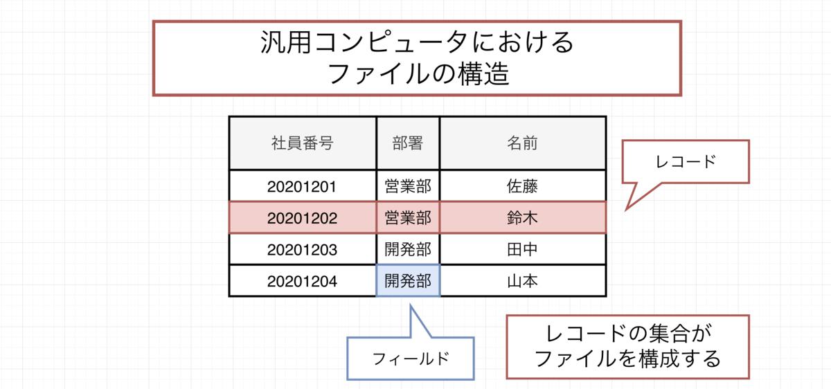f:id:Upatissa:20201221150331p:plain