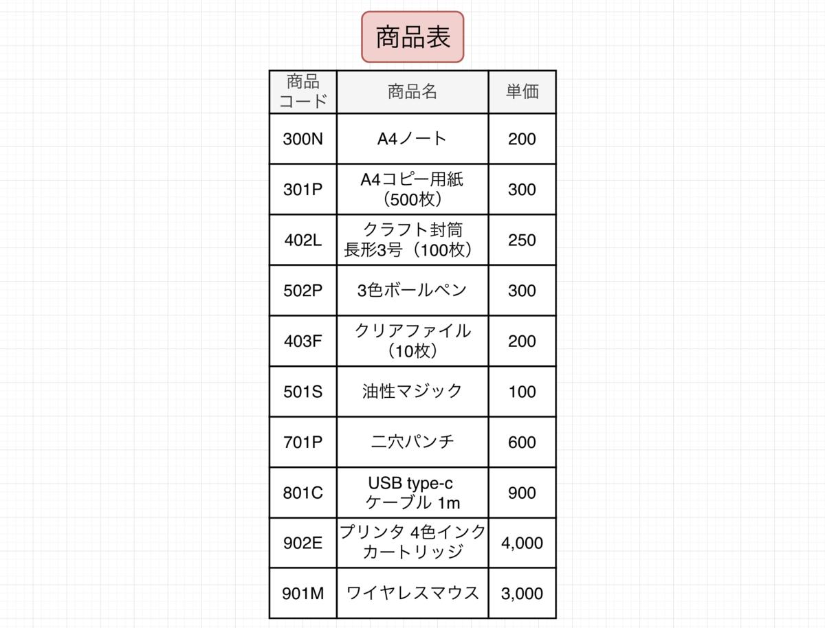 f:id:Upatissa:20210102153632p:plain