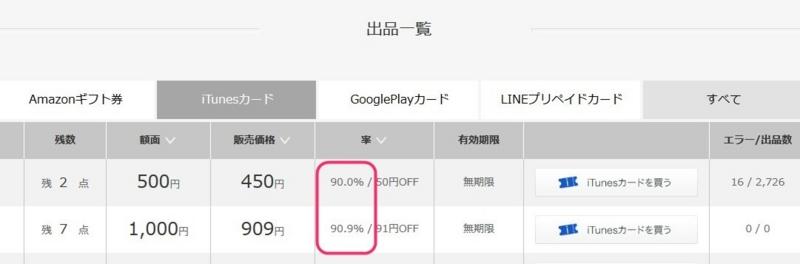 amaten-iTunesカードのギフト券が10%割引