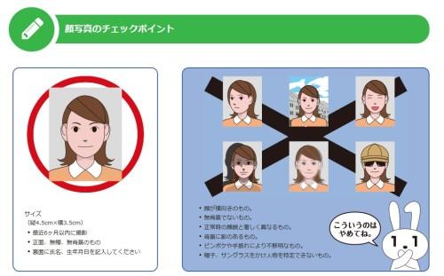 マイナンバーカードの顔写真申請で注意する点