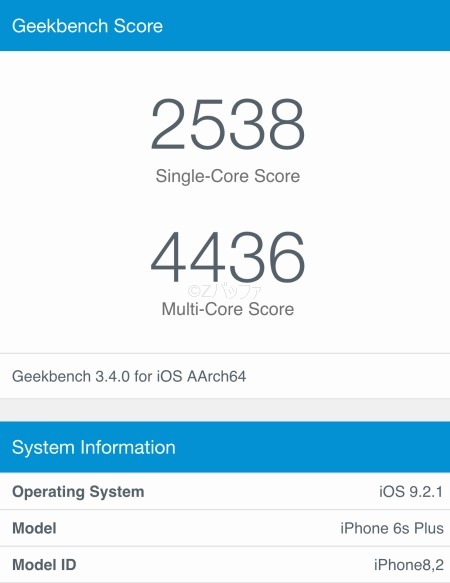 iPhone6s Plusの性能ベンチマーク結果