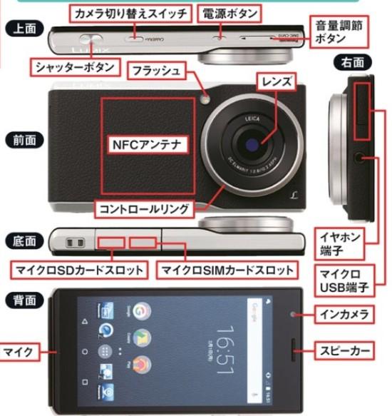 AndroidスマホCM10の説明図