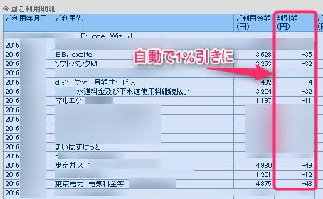 P-One Wiz クレジットカードの明細で自動1%割引を確認