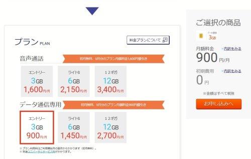 BIGLOBE SIMのデータ量プラン