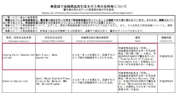 無登録海外FXXM.COM