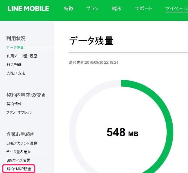 LINEモバイルのマイページ