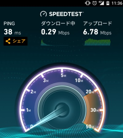 0SIMの通信速度測定結果