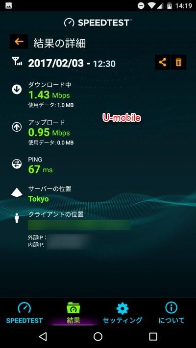 U-mobileのお昼休み中の通信速度