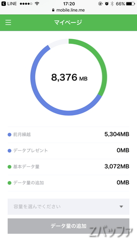 LINEモバイルのデータ量翌月繰り越し