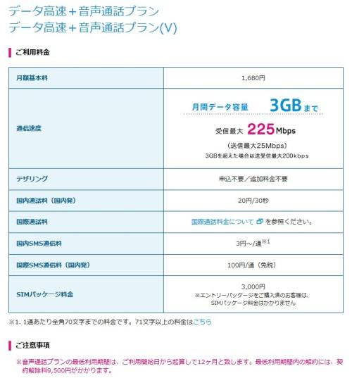 UQ mobileのデータ高速+音声通話プラン