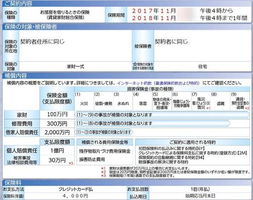 日新火災海上保険の「賃貸家財総合保険」