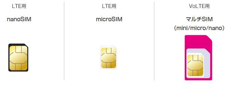 UQモバイルではSIMカードの選択間違いに注意