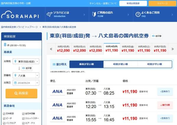 羽田から八丈島までの航空券の料金
