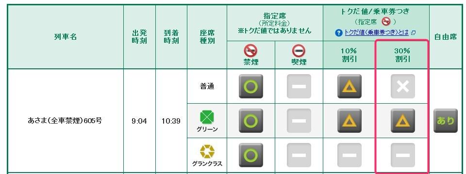 北陸新幹線を30%割安な料金で乗れる「えきねっと」の「お先にトクだ値」