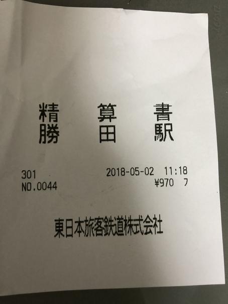 勝田駅で休日おでかけパスとの差額分を支払う