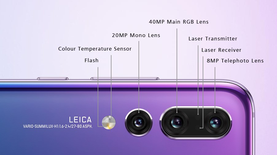 P20 Pro背面にあるトリプルカメラの役割