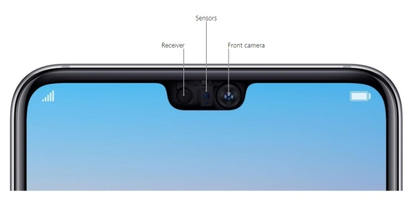 P20 Pro ノッチ部分のセンサーやカメラの解説図