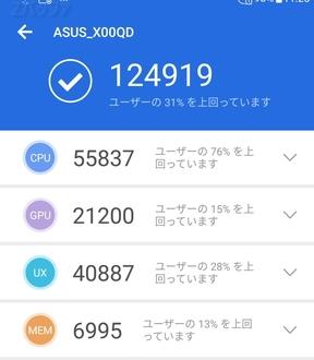 AIブースト無効時のAnTuTu benchmarkテストスコア