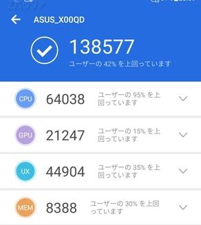 AIブースト有効時のAnTuTu benchmarkテストスコア