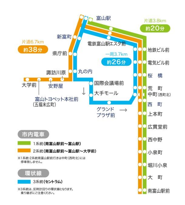 富山地方鉄道(市電)の路線図