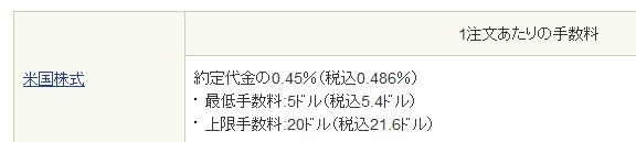 SBI証券の米国株取引手数料