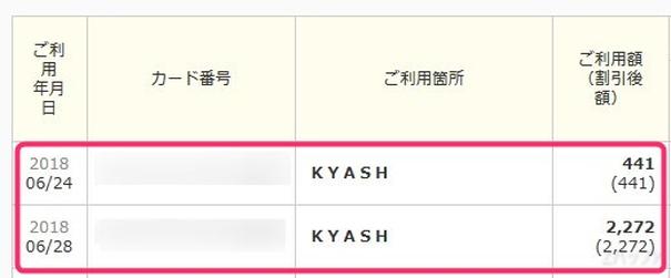 Kyash自動チャージ利用時のクレジットカード利用明細