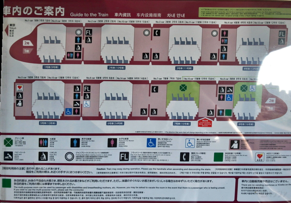 上越新幹線MAXの各車両案内図