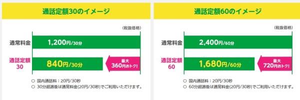 mineoの通話定額サービスのイメージ図
