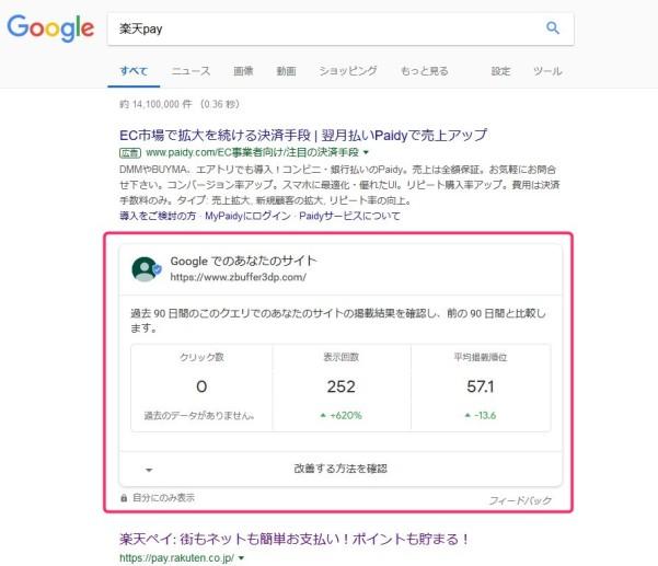 Google検索結果にブログのアクセス解析結果が表示されるのを発見