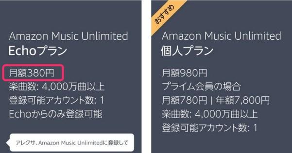 Echoプランは半額以下でAmazon Music Unlimitedを利用できる