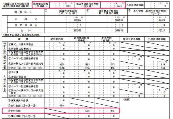 特定口座年間取引報告書から源泉徴収税額を確認