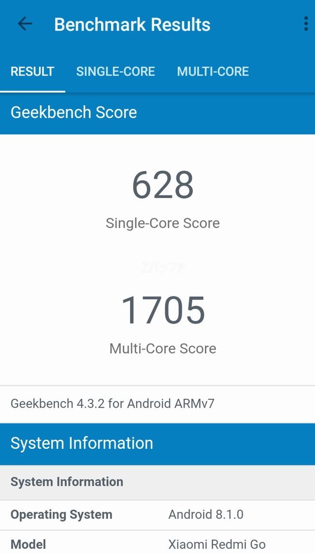 Redmi GoをGeekbenchで測定した結果