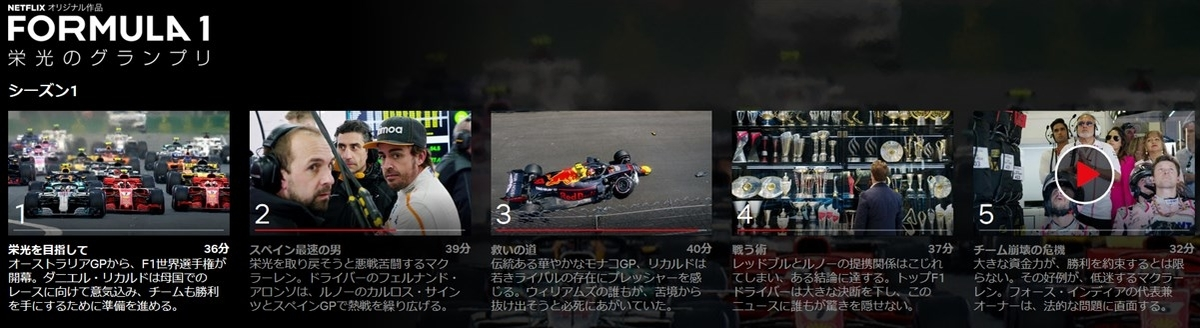 NetflixのFormula1 栄光のグランプリ