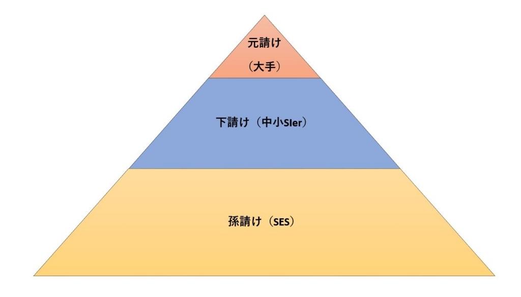 f:id:UrushiUshiru:20170913114411j:plain