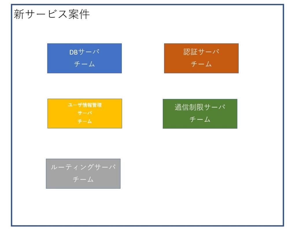 f:id:UrushiUshiru:20170928200623j:plain
