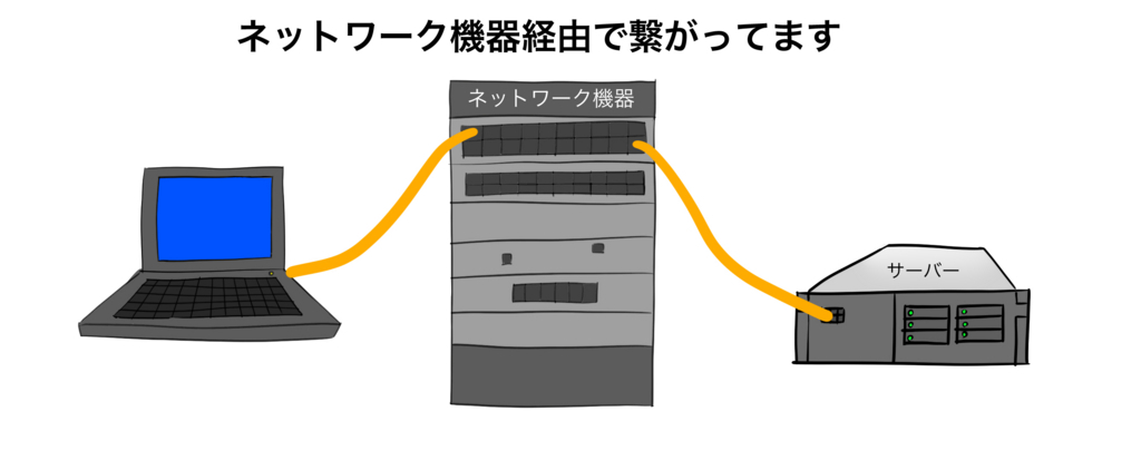 f:id:UrushiUshiru:20170928210921j:plain