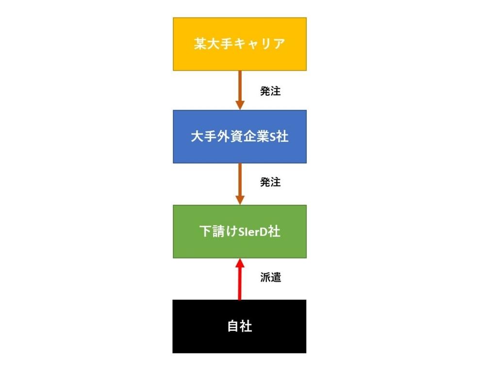 f:id:UrushiUshiru:20170929022149j:plain